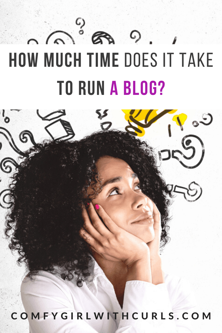 How Much Time Does it Take to Run a Blog?   Blogging Q\'s